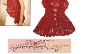 chaleco circular a crochet el crochet es un tejido en el que se