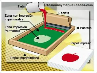 Manual de serigrafía y sus aplicaciones